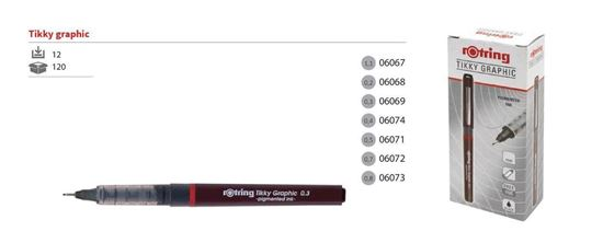 """Picture of """"Rotring"""" Tikky Graphic - 0,5"""